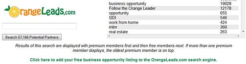 Reverse Marketing Resource – OrangeLeads.com